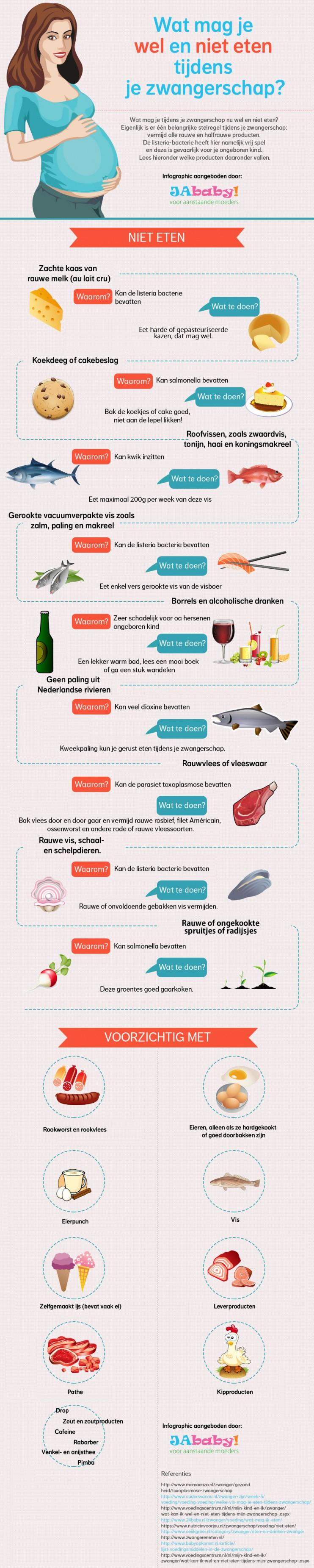 wat eten als je zwanger bent