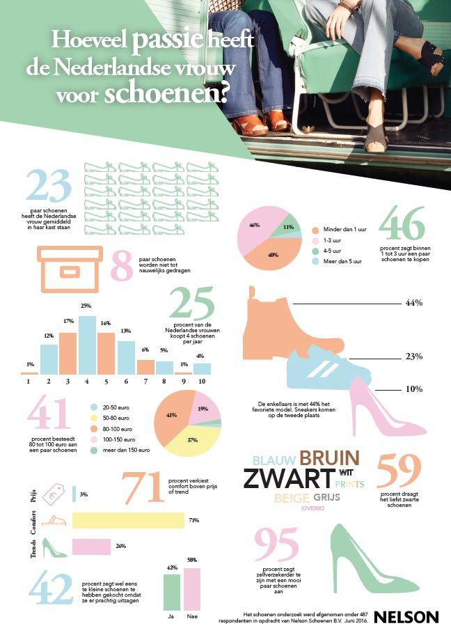 Infographic-NelsonSchoenen_juni2016
